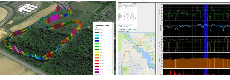 Visualización de datos del potenciómetro ciclismo PowerPod V3