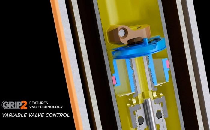 Sistema VVC del amortiguador GRIP2