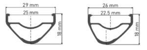 Sección de llanta DT Swiss XR 1501