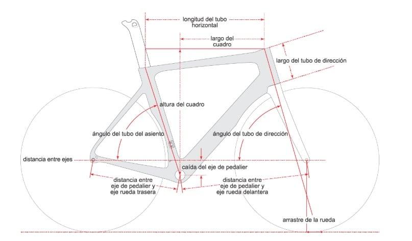 Medidas bicicleta Cervélo S3