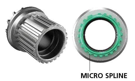 Buje Micro SPLINE